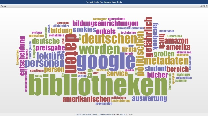 Wortwolke zu Roland Reuß: Sie nennen es Service, dabei ist es Torheit (2013)